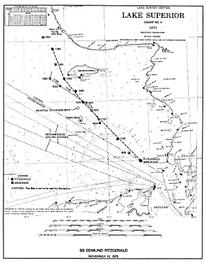 Trackline (estimated) of the S.S. Edmund Fitzgerald on November 10, 1975