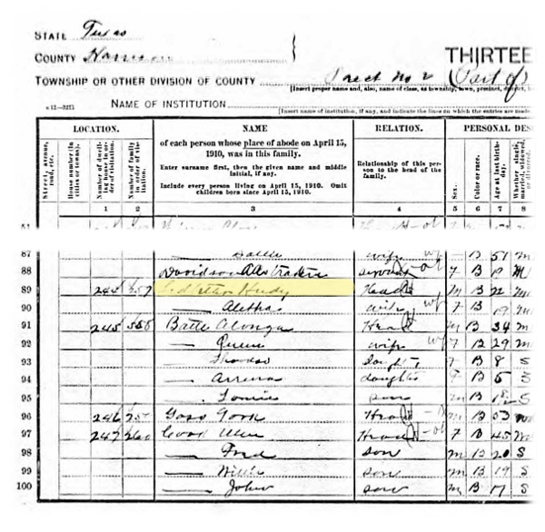 excerpt, 1910 US Census for Harrison County, TX