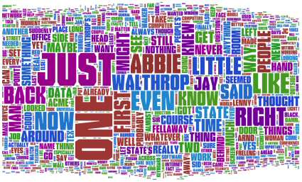 Wordle version of MGR Chaps. 8-19